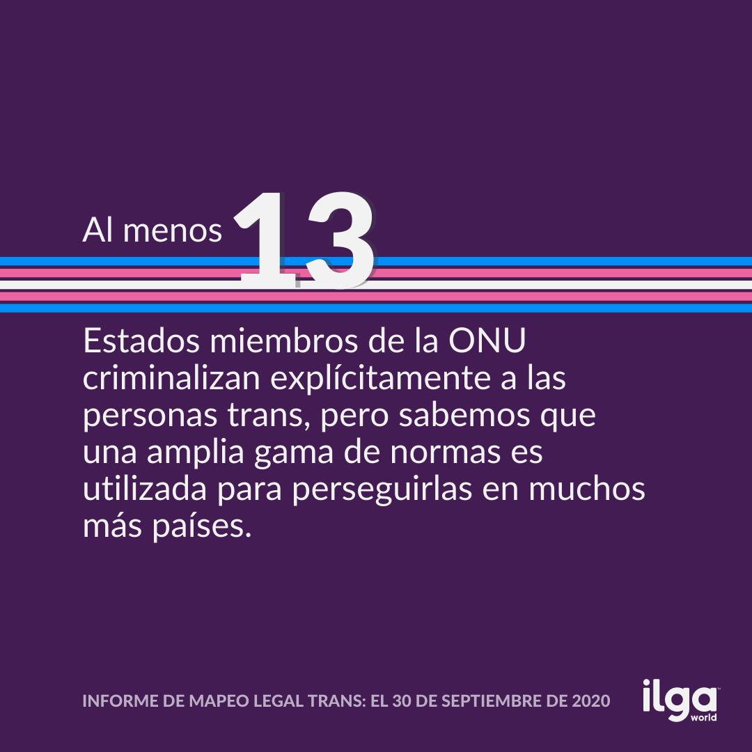 La imagen dice:Al menos 13 Estados miembros de la ONU criminalizan explícitamente a las personas trans, pero sabemos que una amplia gama de normas es utilizada para perseguirlas en muchos más países