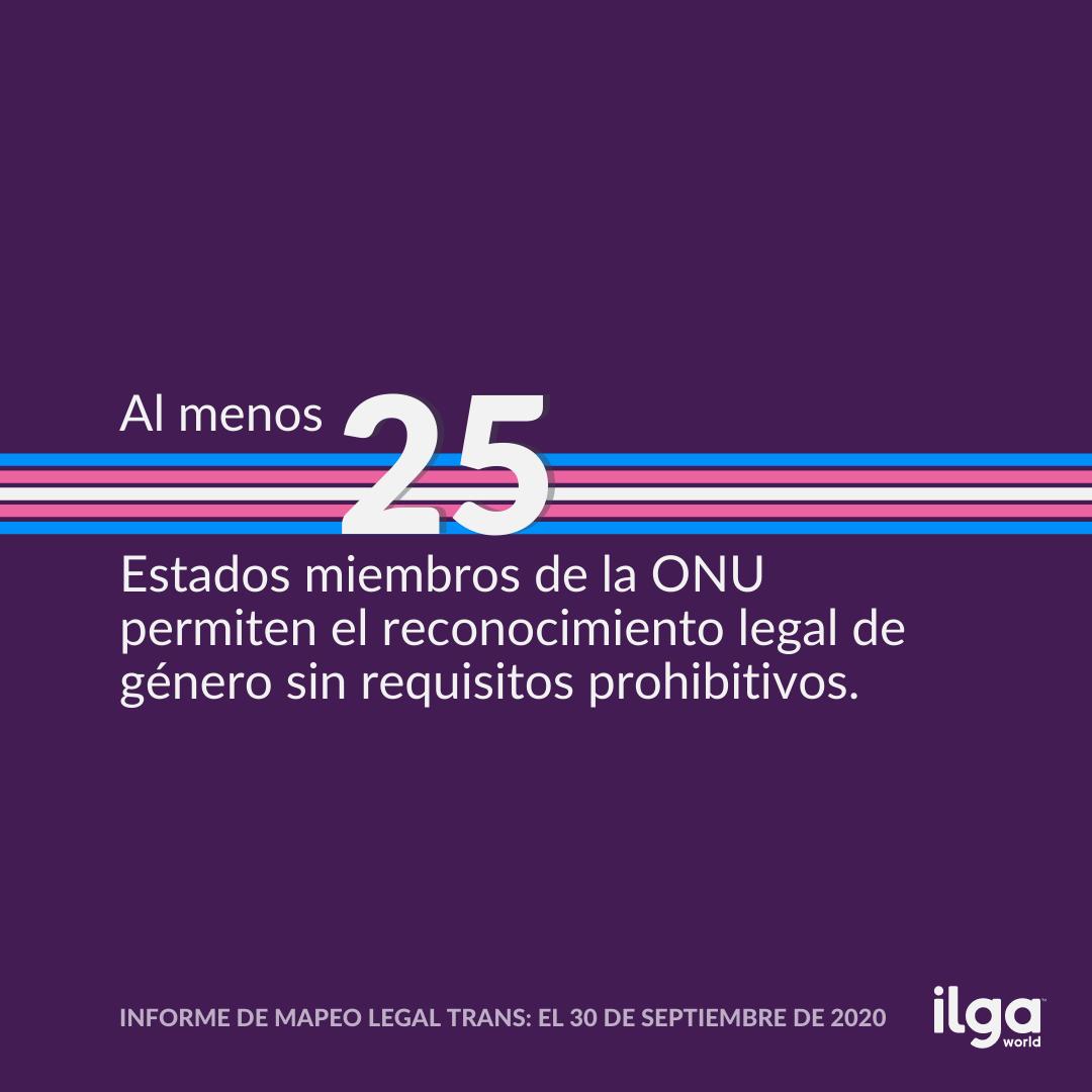 La imagen dice: Al menos 25 Estados miembros de la ONU permiten el reconocimiento legal de género sin requisitos prohibitivos.