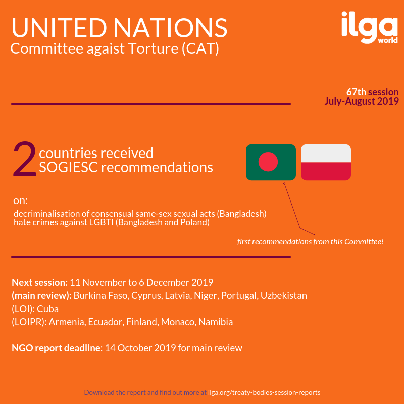 The infographic shows SOGIESC outcomes of the 15th session of the Committee against Torture (CAT). Full report at https://ilga.org/downloads/Treaty_Bodies_session_report_CAT67.pdf