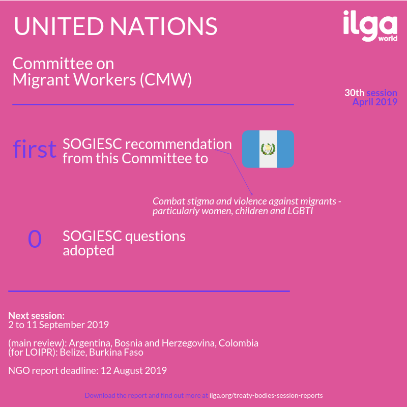 The infographic shows SOGIESC outcomes of the 30th session of the Committee on Migrant Workers (CMW). Full report at https://ilga.org/downloads/Treaty_Bodies_session_report_CMW30.pdf