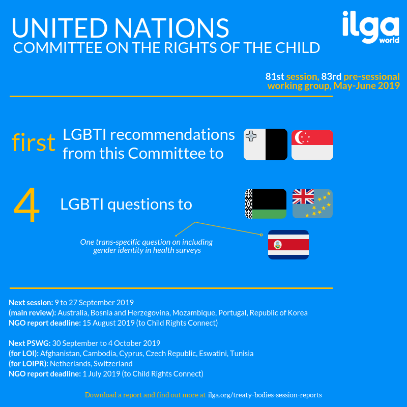 The infographic shows SOGIESC outcomes of the 81st session and the 83rd pre-sessional working group of the Committee on the Right of the Child). Full report at https://ilga.org/downloads/Treaty_Bodies_session_report_CRC_81_83PSWG.pdf
